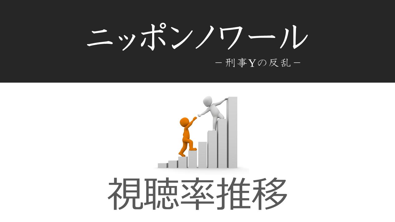 ニッポンノワール 視聴率推移
