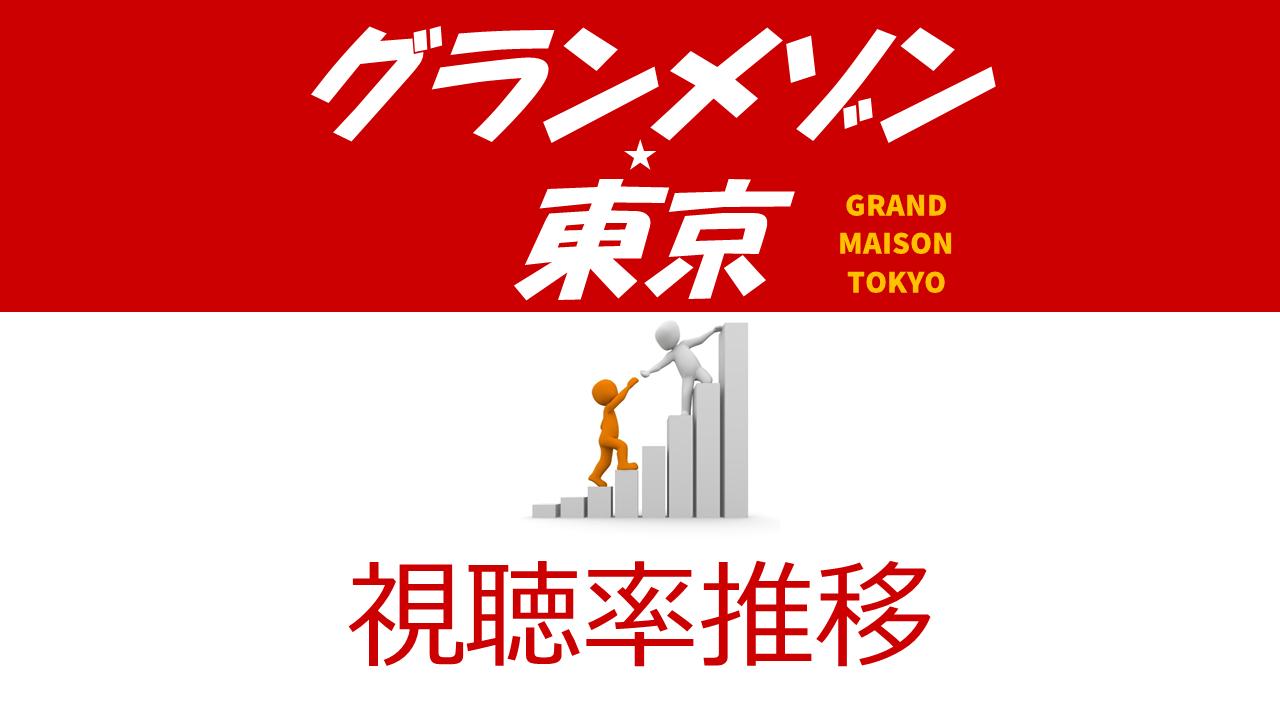 TBS日曜劇場「グランメゾン東京」視聴率推移