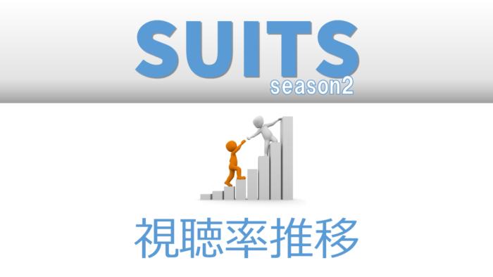 SUITS/スーツseason2 視聴率推移
