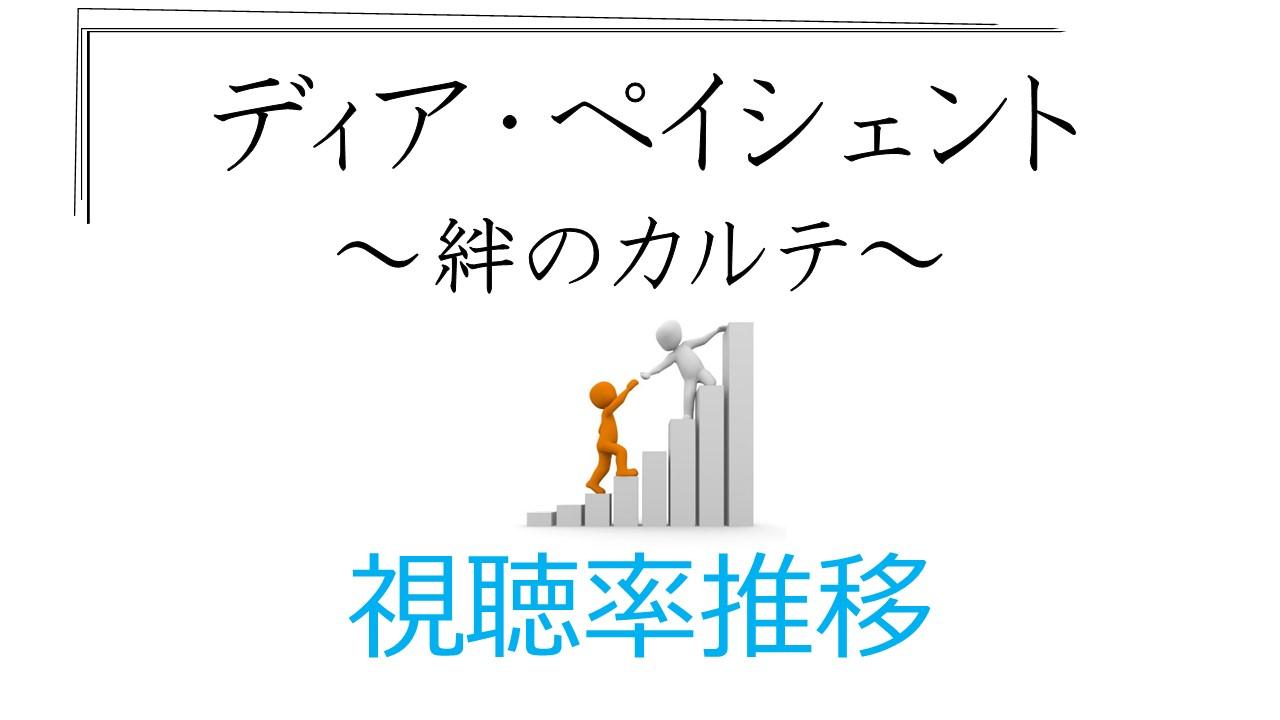 ディア・ペイシェント~絆のカルテ~ 視聴率推移