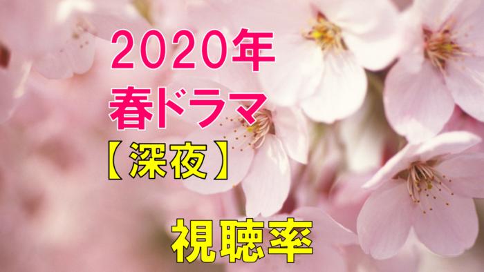 深夜ドラマ2020年4月~春ドラマ 視聴率比較
