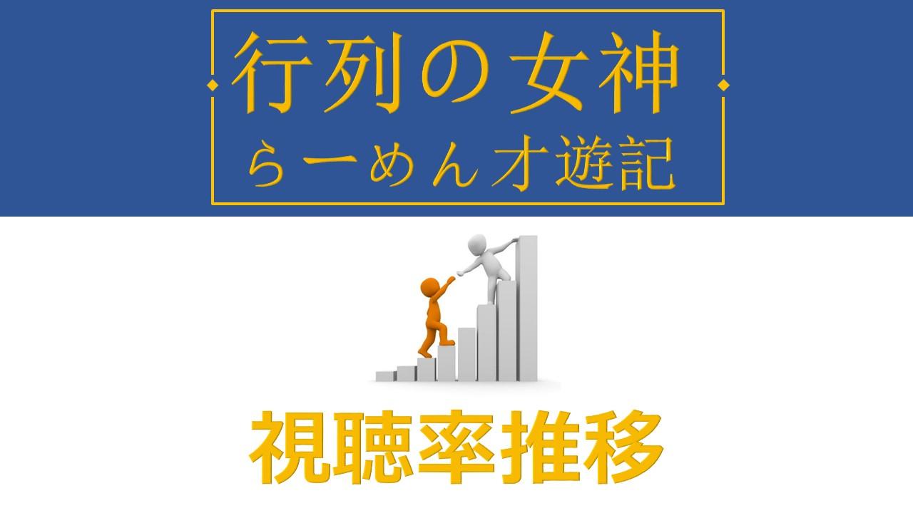 行列の女神~らーめん才遊記~ 視聴率推移