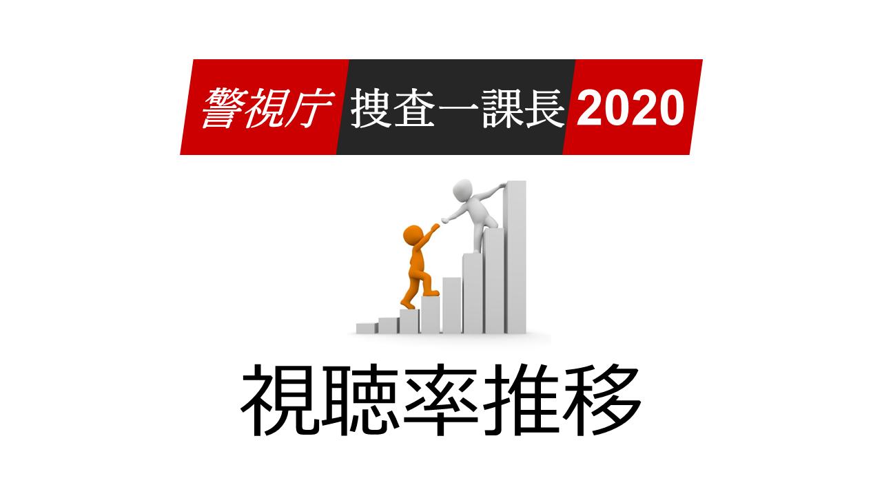 警視庁・捜査一課長2020 視聴率推移