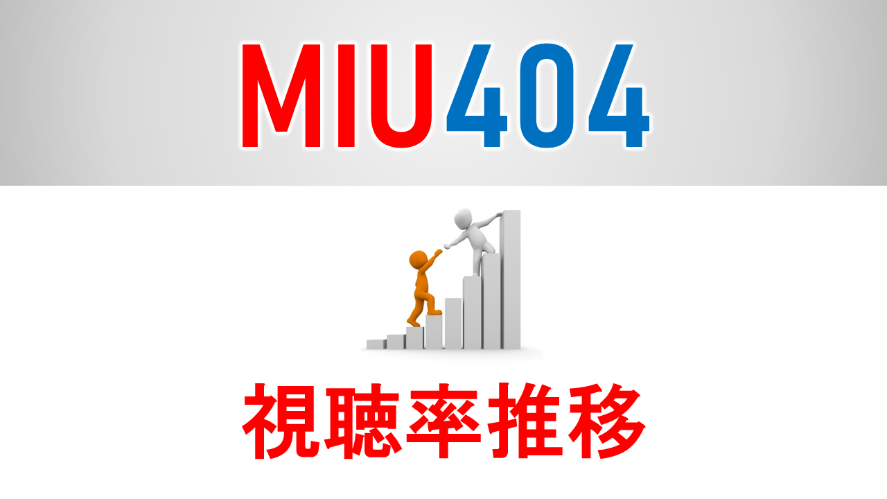 MIU404 視聴率推移