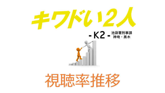 キワドい2人-K2- 視聴率推移