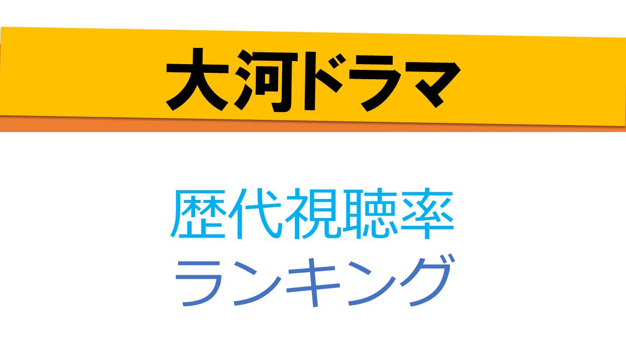 歴代大河ドラマ 視聴率ランキング
