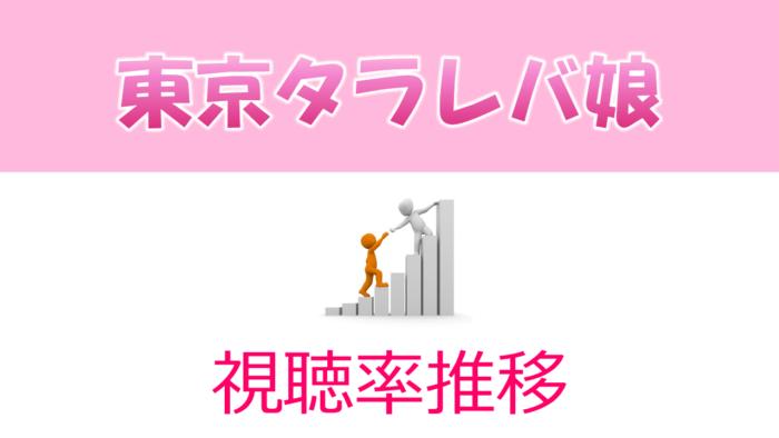 東京タラレバ娘 視聴率推移