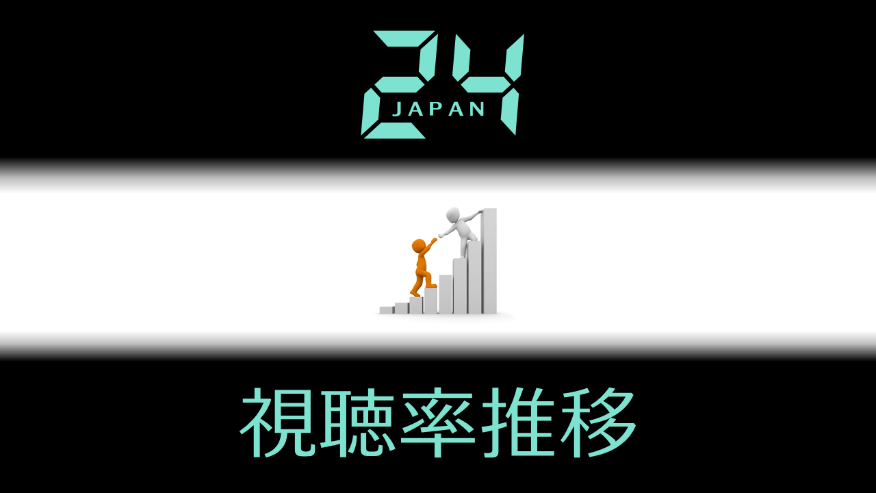 24 JAPAN 視聴率推移