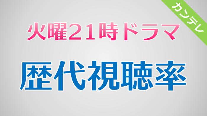 フジテレビ火曜21時ドラマ 視聴率比較