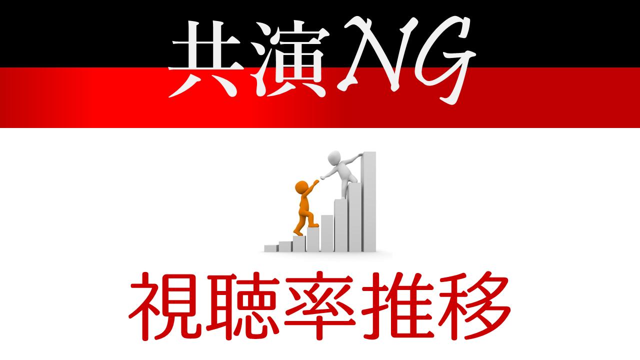 共演NG 視聴率推移