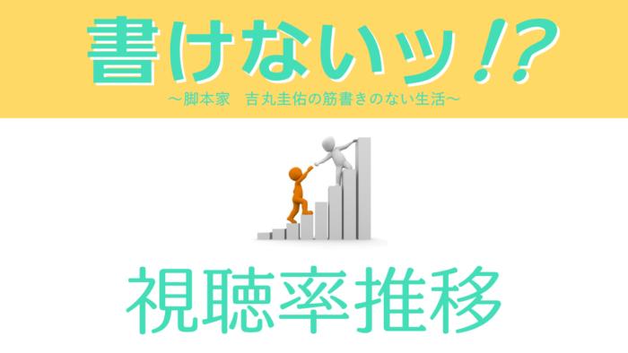 書けないッ!?~脚本家 吉丸圭佑の筋書きのない生活~ 視聴率推移