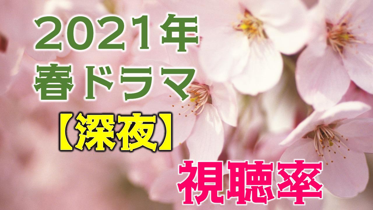 深夜ドラマ2021年4月~春ドラマ 視聴率比較