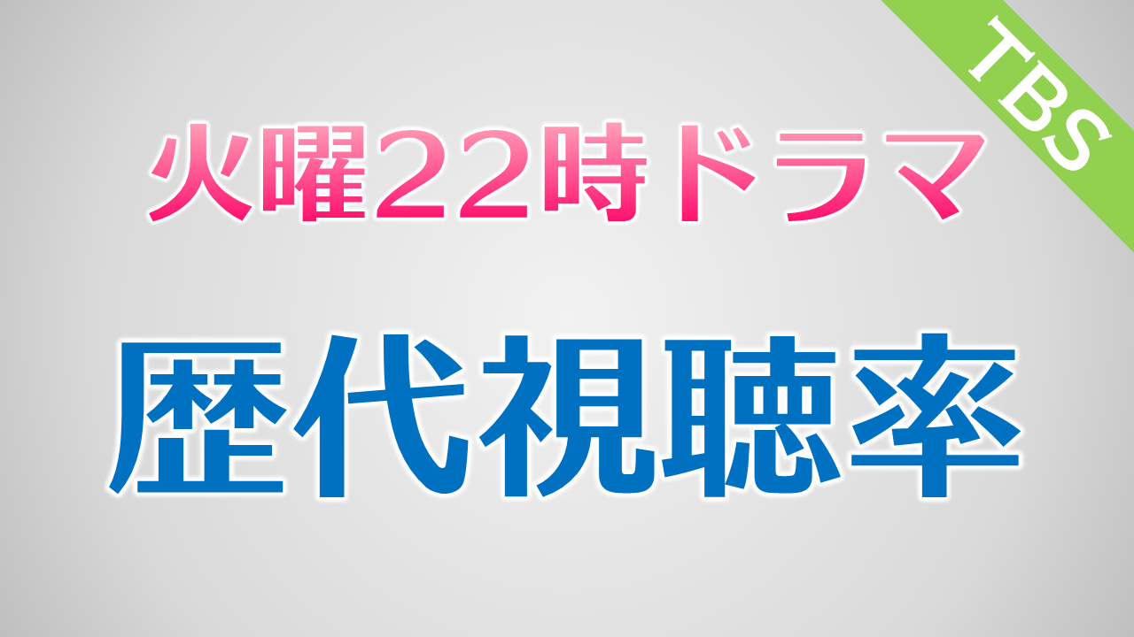 TBS火10ドラマ 視聴率比較