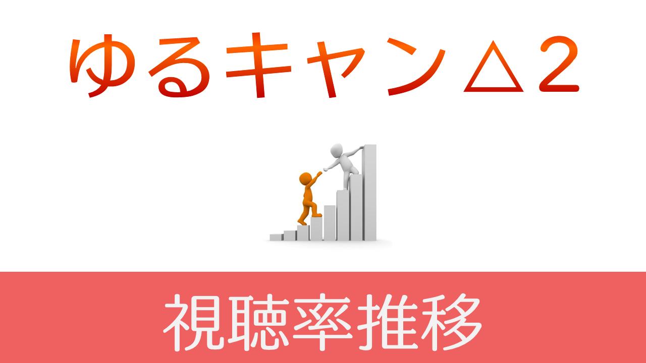 ゆるキャン△2 視聴率推移