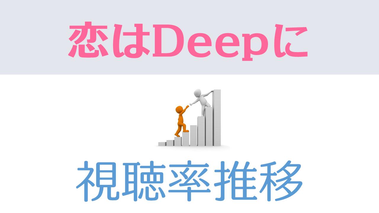 恋はDeepに 視聴率推移
