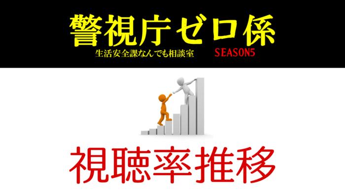 警視庁ゼロ係 SEASON5 視聴率推移