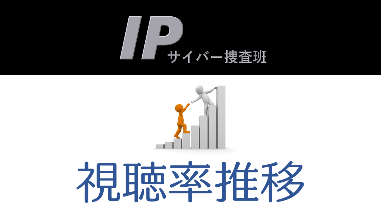 IP~サイバー捜査班 視聴率推移