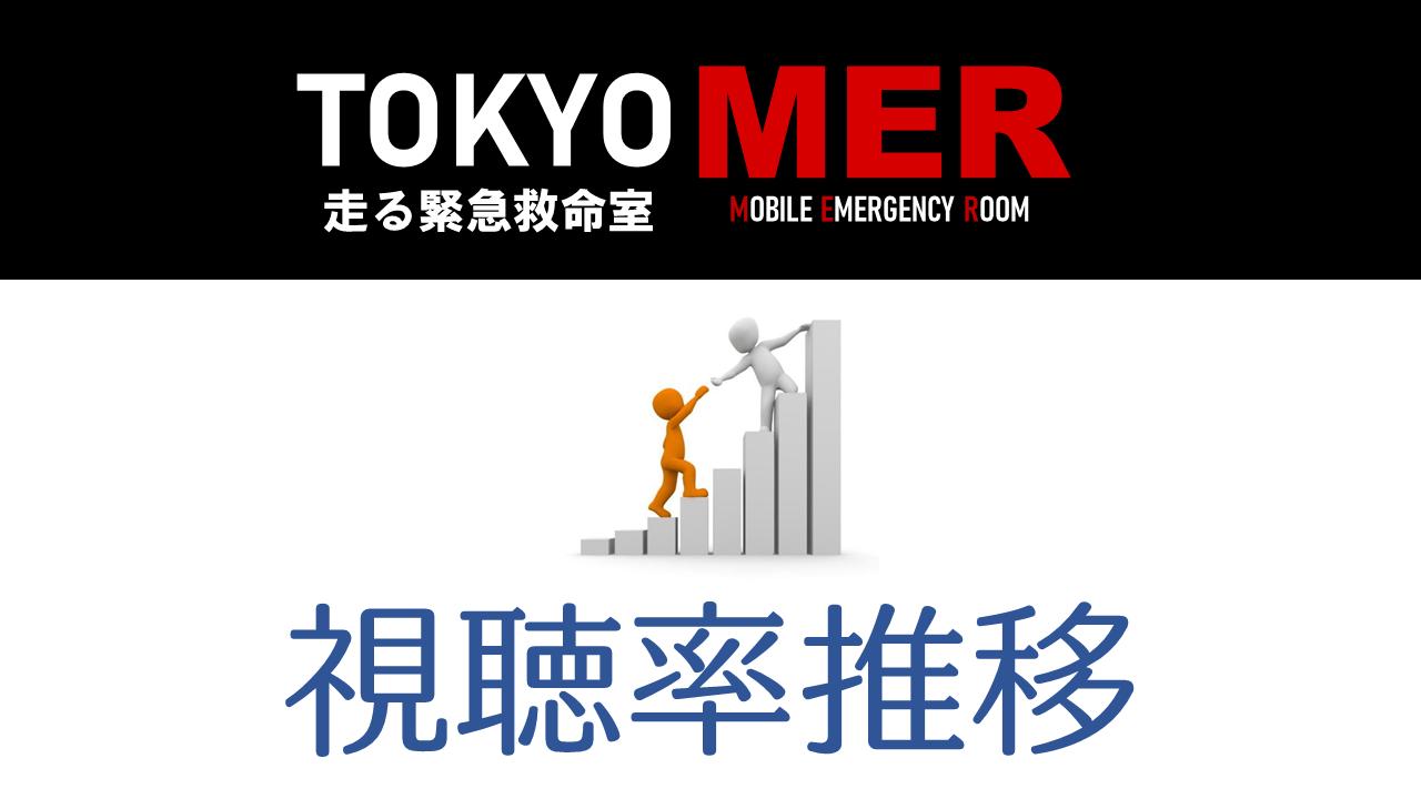TOKYO MER~走る緊急救命室~ 視聴率推移