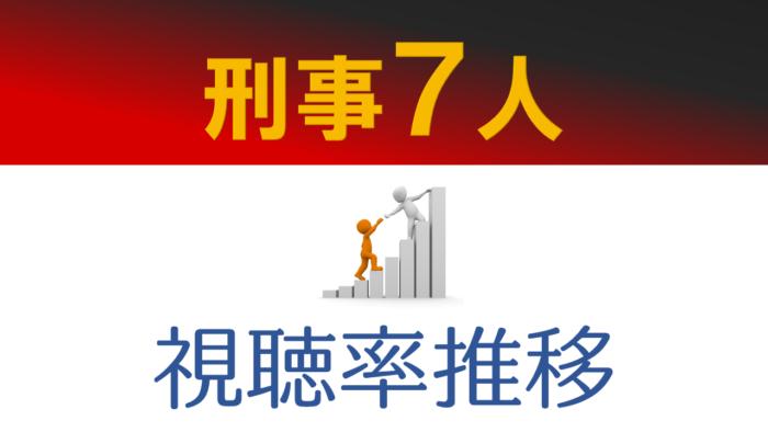 刑事7人SEASON7 視聴率推移