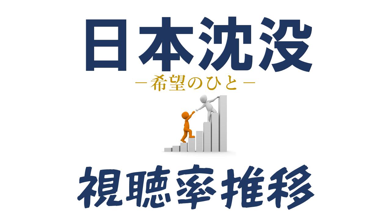 日本沈没-希望のひと- 視聴率推移